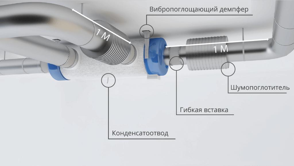 Приклад монтажу рекуператора PRANA 340S